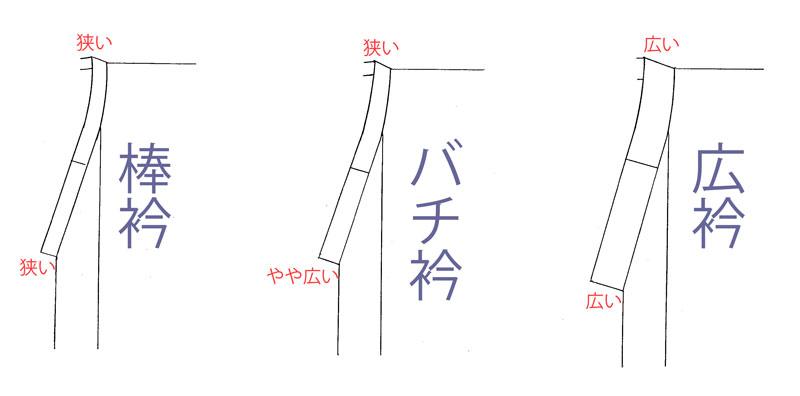 着物の衿型(棒衿、バチ衿、広衿)について – タンポポ和裁